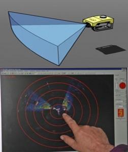 ROV Sonar